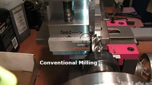 climb milling vs Conventional milling-2